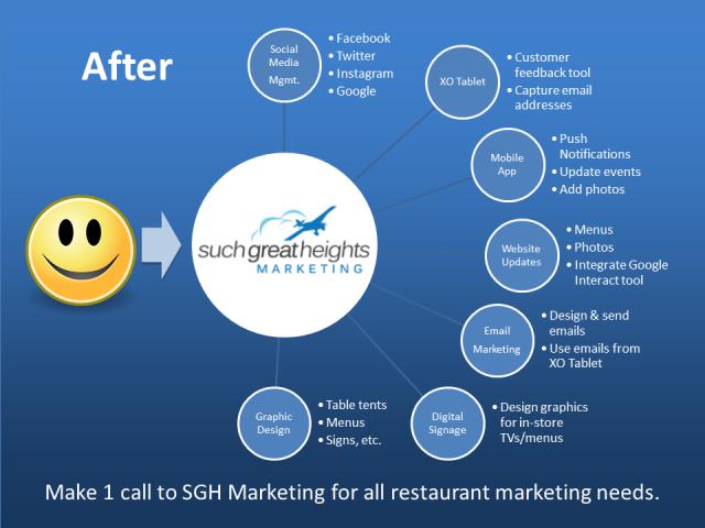 SGH_Marketing_Restaurant_Concierge_4-12-2016